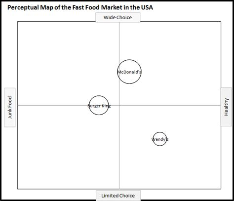 create your own perceptual map using the excel template