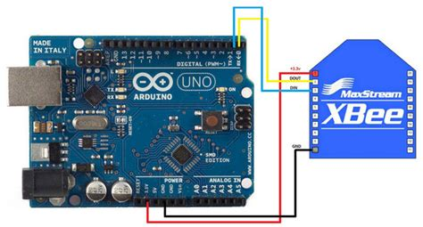 code arduino xbee exle mqttsn network raspberry pi and arduino 183 ibr