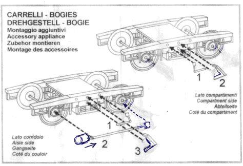 modellbahn beleuchtung anleitung 20 modellbahn beleuchtung anleitung bilder die modellbahn