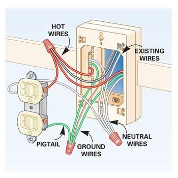 surface wiring pdf how to add outlets easily with surface wiring