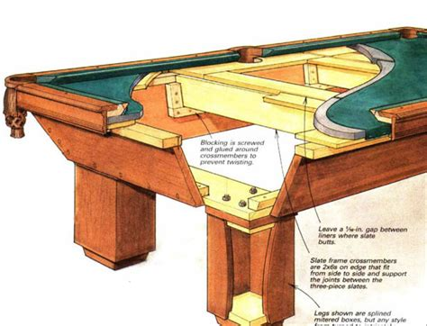 building  pool table finewoodworking