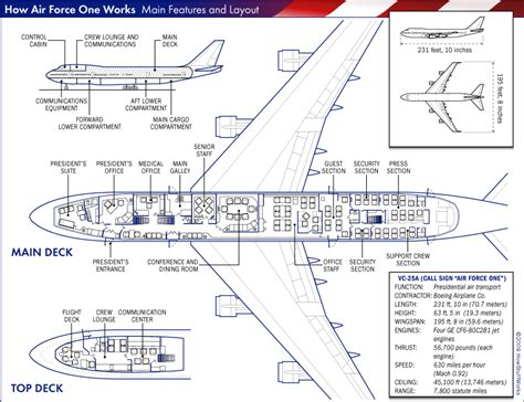 floor plan of air force one science howstuffworks