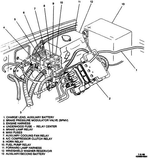 corvette fuse panel diagram c corvette fuse box diagram  1993 corvette fuel pump relay location on 1974 corvette fuse panel diagram