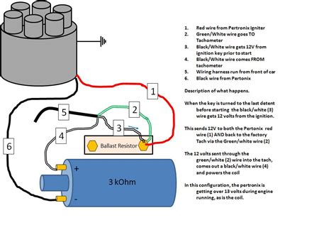 ignition with ballast resistor wiring diagram get free