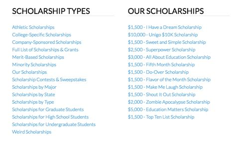 the best online resources for scholarship seekers college rank college scholarships online resources