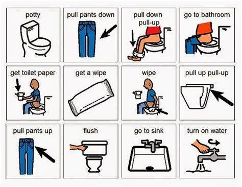 For Panduan Mengajarkan Pada Anak tips cara cepat mengajarkan anak toilet