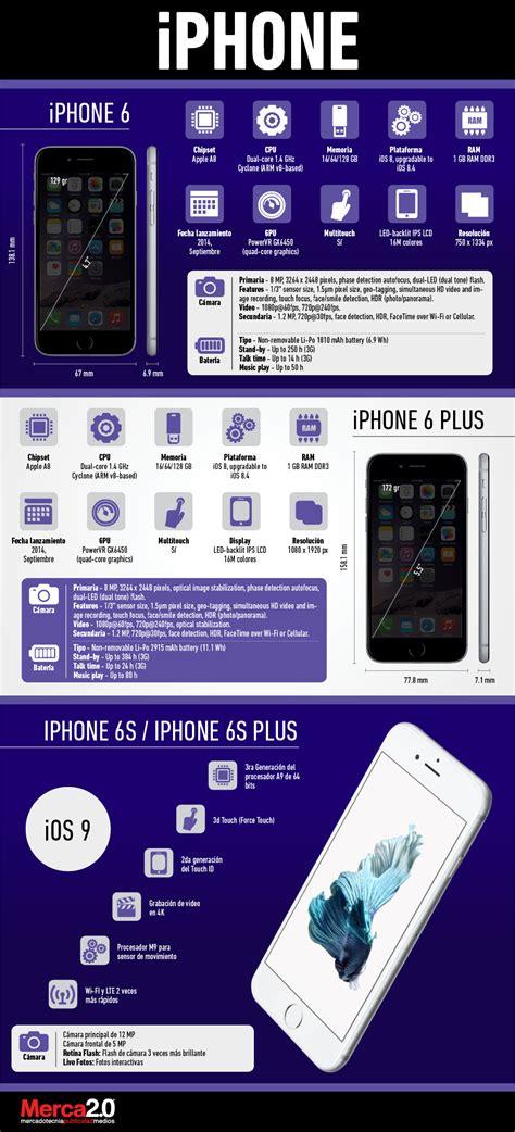 iostechne descubre las diferencias entre el iphone 6 y el iphone 6s