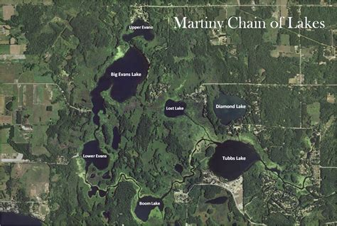 chain of lakes cground best chain 2018