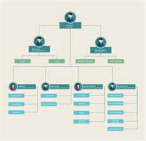 flow charts templates for word 40 flow chart templates free sle exle format