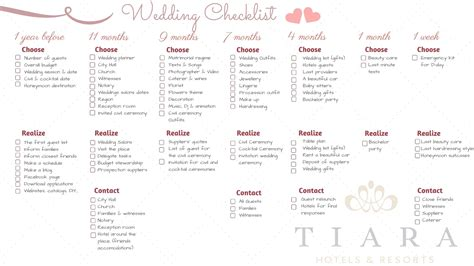 Wedding Checklist Indonesia by Wedding Checklist Choice Image Wedding Dress Decoration