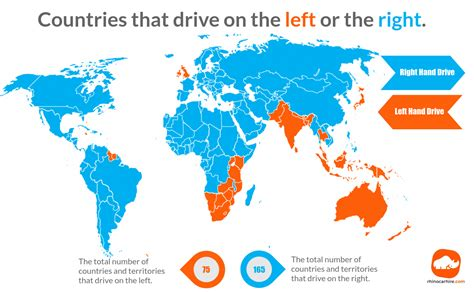 drive on the left a guide to which countries drive on the left left hand