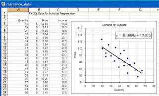 Regression Analysis Excel Template by Regression Analysis Excel Template Regression In Excel