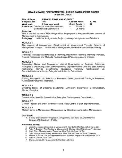 Mba In Environment Management Syllabus For Semester by Mba Syllabus
