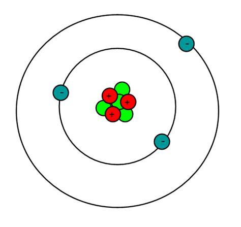bohr diagram of lithium chemistry of lithium chemistry libretexts