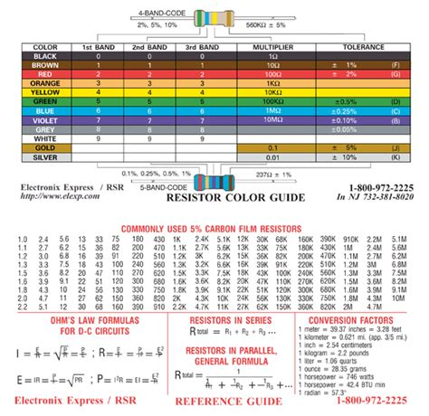 inductor color code calculator image gallery inductor chart