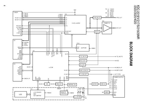 kenwood kdc 119 wiring diagram wiring diagram