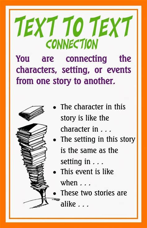 definition biography text text to text connection http teaching comprehension