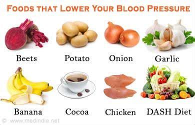 8 Foods That Will Lower Your Blood Pressure by Foods That Can Lower Your Blood Pressure Blood Pressure