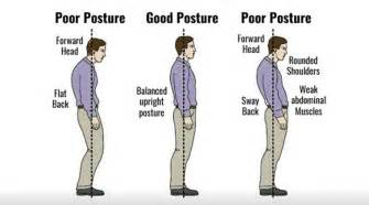 how to better posture posture are you standing the right way the