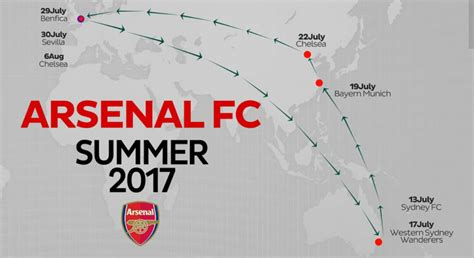 arsenal schedule arsenal s pre season schedule gunners