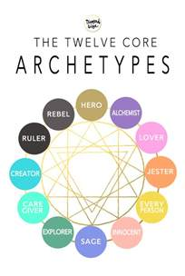 color archetypes build your unforgettable brand with archetypes