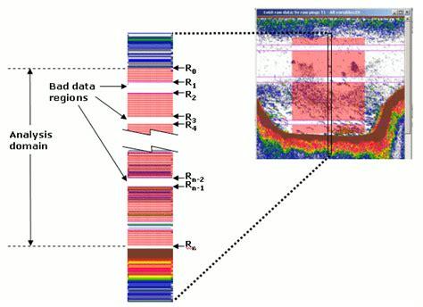 reference books for volumetric analysis beam volume sum