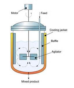 Turbulent Juice baffle heat transfer wikipedia