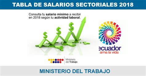 tabla sectorial ecuador ministerio laboral tabla de salarios m 237 nimos sectoriales 2018
