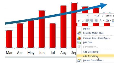 sales forecast template powerpoint create a powerpoint chart that show trends powerpoint