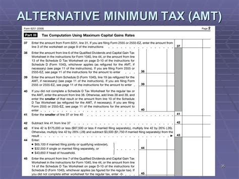 Amt Worksheet irs