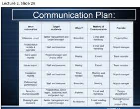 marketing communications plan template marketing plan template search mrktg plan info