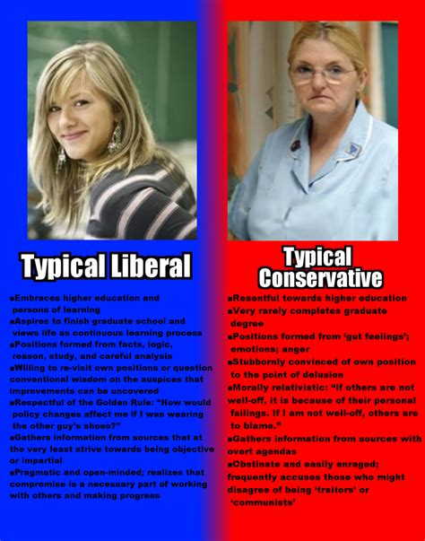 moral politics how liberals and conservatives think 3rd edition books this pretty much sums up conservative vs liberal