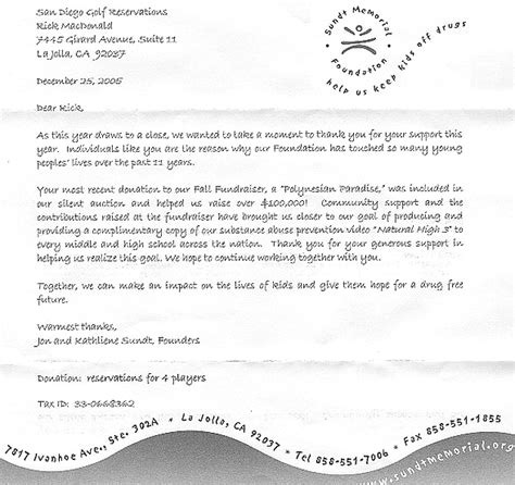 Thank You Letter For A Donation In Memory Of Someone Memorial Donation Thank You Letter Template Letter