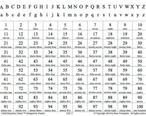 printable list of french numbers 1 100 search results for printable list of french numbers 1 100