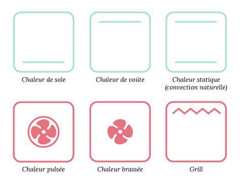les diff駻ents types de cuisine les differents types de cuisine plan de cuisine les diff