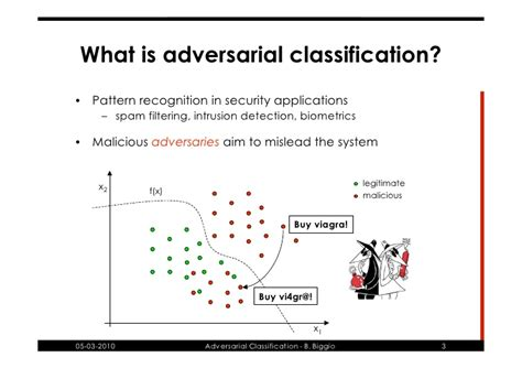 pattern classification meaning adversarial pattern classification