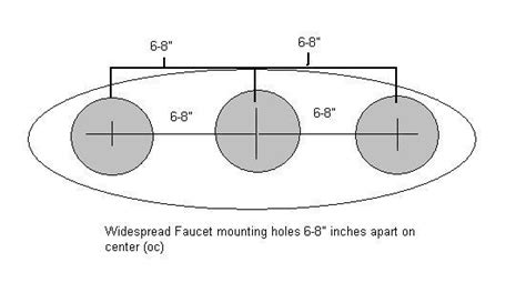 How To Install A Kitchen Sink Faucet by Kitchen Faucet Tap Hole Sizes For Centerset And Widespread