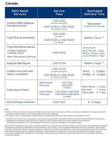 philippine national bank housing loan philippine national bank housing loan 28 images pnb rcc 187 philippine national