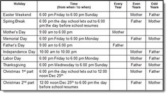 Child Visitation Schedule Template by Custody And Visitation Schedule Guidelines Ga