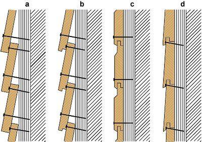 Alles Ber Schnecken 3126 by Fassade Mit Holz Verkleiden Fassade Mit Holz Verkleiden
