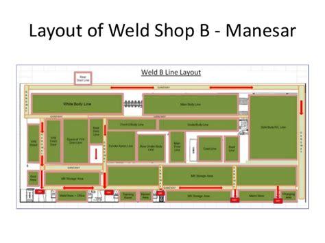 layout welding workshop spatter reduction by prateek biswas