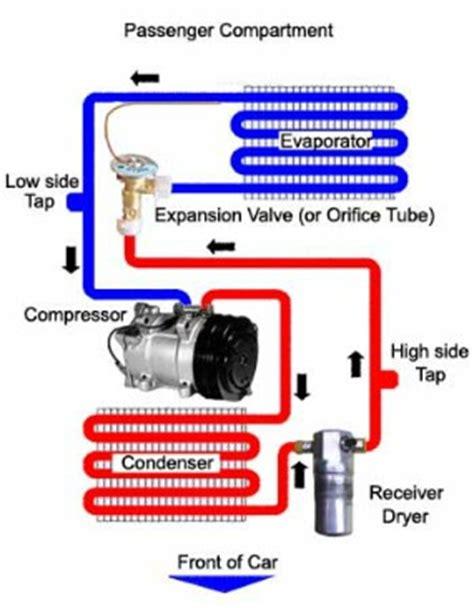 auto air conditioning repair    kent auto repair