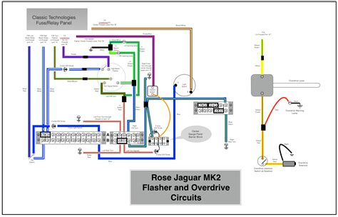 jaguar mk2 wiring diagram wiring diagram schemes