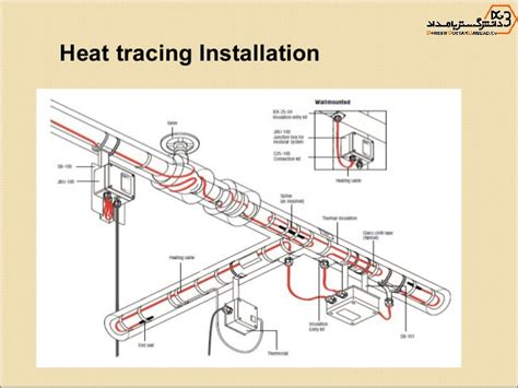 heat trace wiring diagram heat trace wiring diagram 25 wiring diagram images