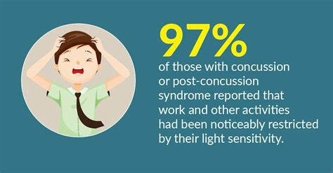 concussion and light sensitivity the impact of light sensitivity