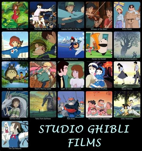 film d animation ghibli 17 best images about hayao miyazaki movies on pinterest