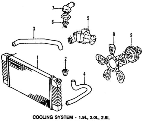 12 further 2002 gmc sonoma engine diagram graphics wiring diagram and parts diagram cooling system 2002 gmc sonoma oem new gm parts