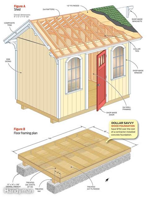 shed floor plans how to build a cheap storage shed the family handyman