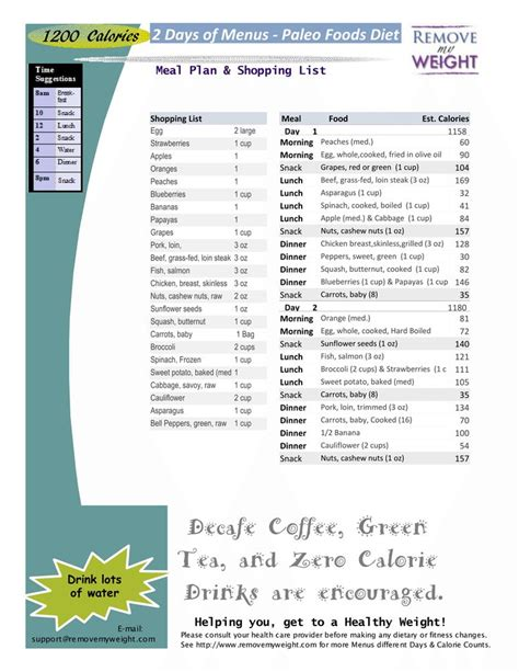 17 day diet printable shopping list 17 best ideas about 1400 calorie meal plan on pinterest