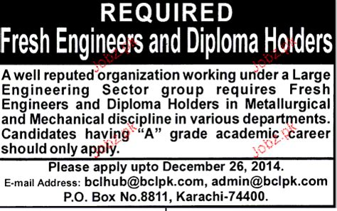 Online Resume Submit For Jobs by Fresh Engineers And Diploma Holders Job Opportunity 2018